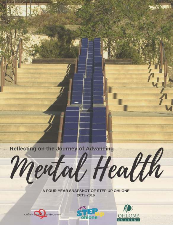 Reflecting on the Journey of Advancing Mental Health Cover